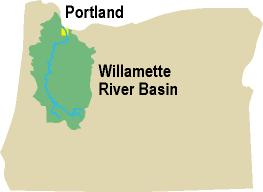 Willamette Basin Map