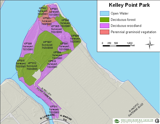 Kelley Point Park