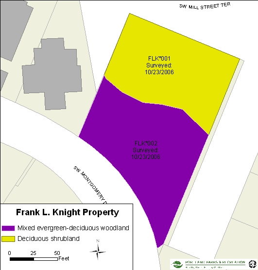 Frank L. Knight Property