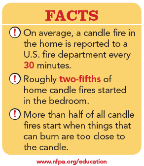 Safety tips candle fire safety fire blog the city of for Home safety facts