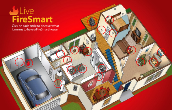 Is your home fire safe fire blog the city of portland for Fire safety house