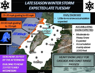 City prepares for strong winter storm