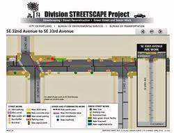 Division Streetscape map SE 32nd to 33rd ave.