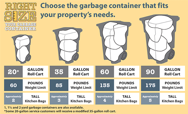 Choose the garbage container that fits your needs