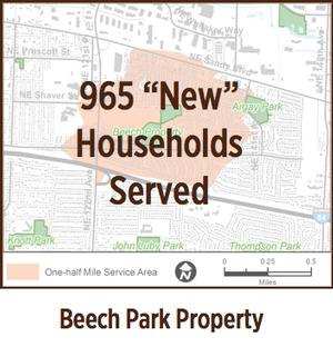 Beech Park serving 965 new households