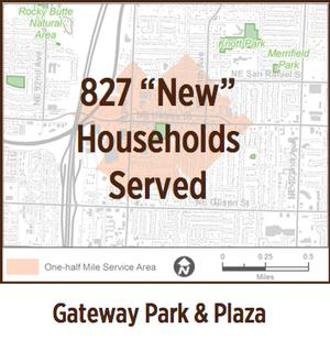 Gateway Park serving 827 new households