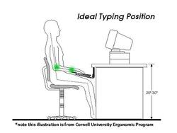 Ideal Typing Position Illus