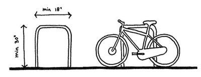 Trn 10 09 Bicycle Rack Permit