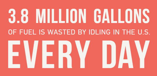 3.8 million gallons of fuel is wasted by idling in the U.S. every day