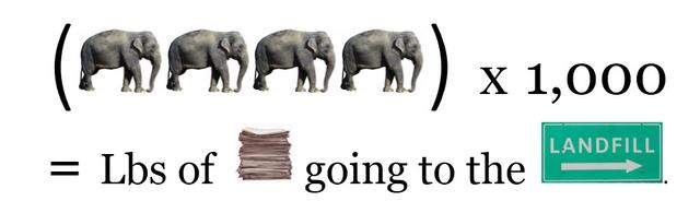 4 elephants x 1,000 = tons of paper going to the landfill