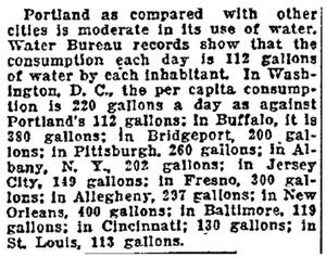 1915 Clipping from the Oregonian