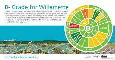 B- grade for Willamette River