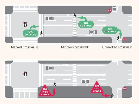 types of crosswalks