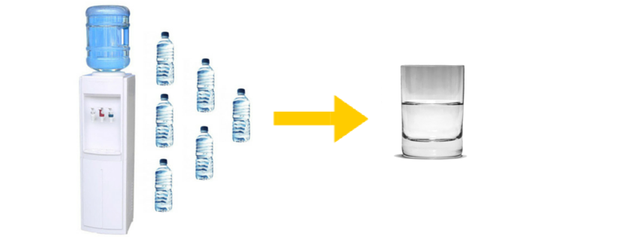 tap water vs bottled water research paper Lots of people think drinking bottled water is safer  but despite those harsh  realities, public concerns about tap-water quality (and, let's face it, slick marketing )  recent research suggests there might be cause for concern.