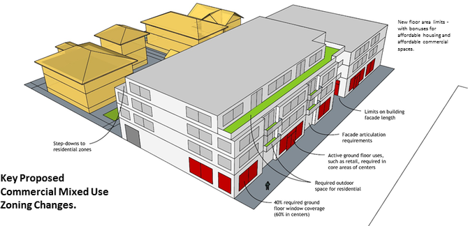 Mixed Use Building Design Pdf