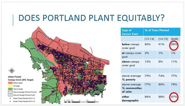 Tree planting equity map
