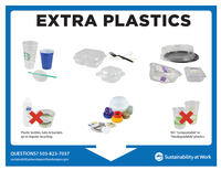 Click to download Extra Plastics poster