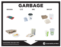 Click to download Garbage poster
