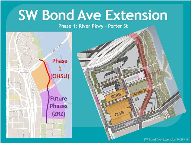 SW Bond Ave plan