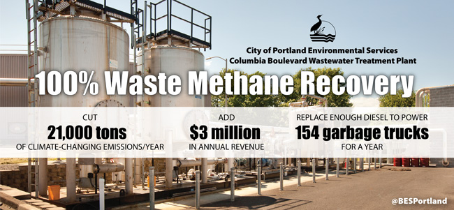 InfoGraphic methane recovery