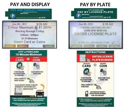 Pay by Plate versus Pay and Display