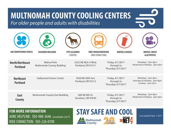 Graphic of Cooling Centers flyer