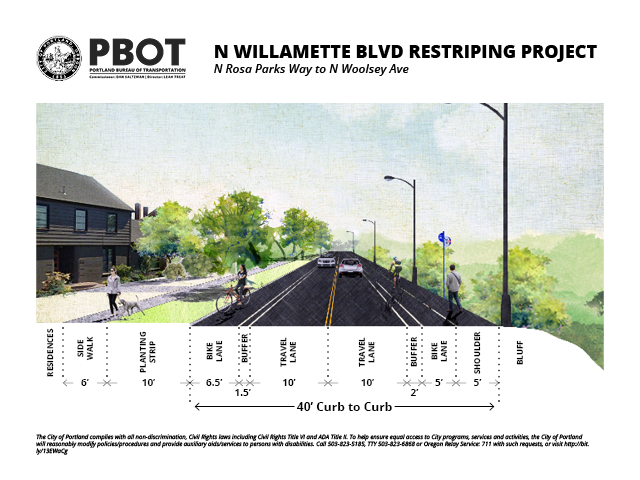 Graphic section drawing for the N Willamette Restriping Project