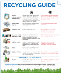 Recycling Guide poster
