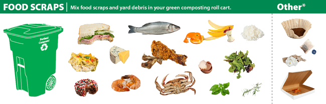 Mix food scraps and yard debris in compost cart