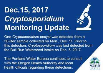 Crypto monitoring update