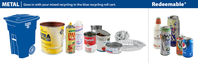 Accepted metal items in blue recycling roll cart