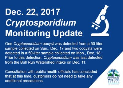 Dec. 22 Cryptosporidium Monitoring Update
