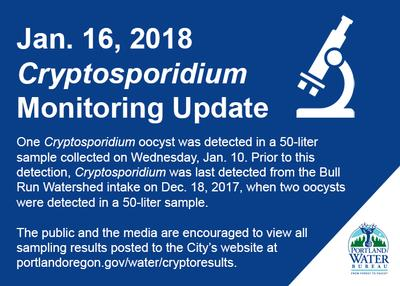 Cryptosporidium monitoring update