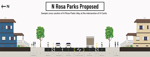 N Rosa Parks proposed cross section