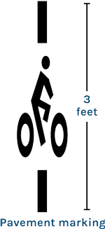 ST_BikingGuide_signal_trigger_graphic.png