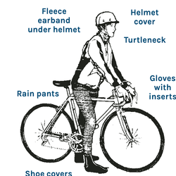 ST_BikingGuide_weather-gear.png