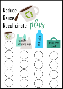 Reduce Reuse Recaffeinate punch card