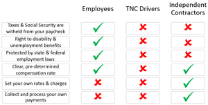 TNC Comparison Graphic