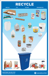 Food service recycle poster