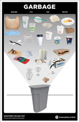 Food service garbage poster