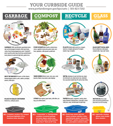 garbage, compost and recycling guide