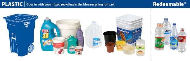 Accepted plastic items in blue recycling roll cart