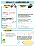 low-cost biking resources