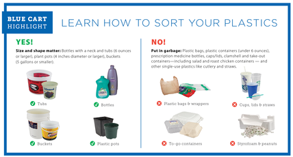 Sorting your plastics is easy with this guide.