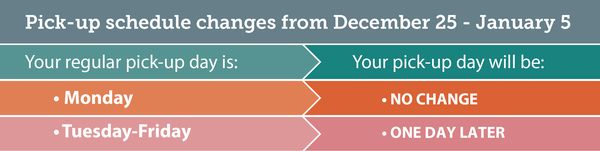 Changes to collection schedule December 25 – January 5