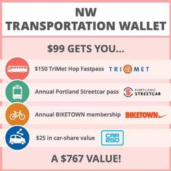 Transportation Wallet Northwest Portland Parking The City Of