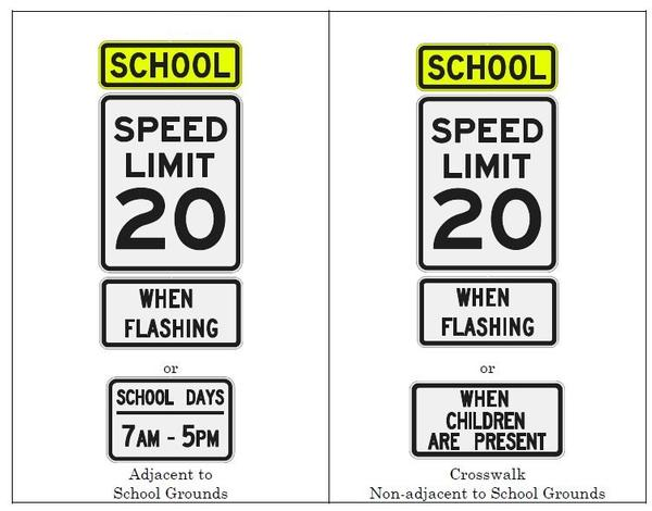 speed signs