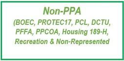 2019-20 Non-PPA Rate Sheet Information