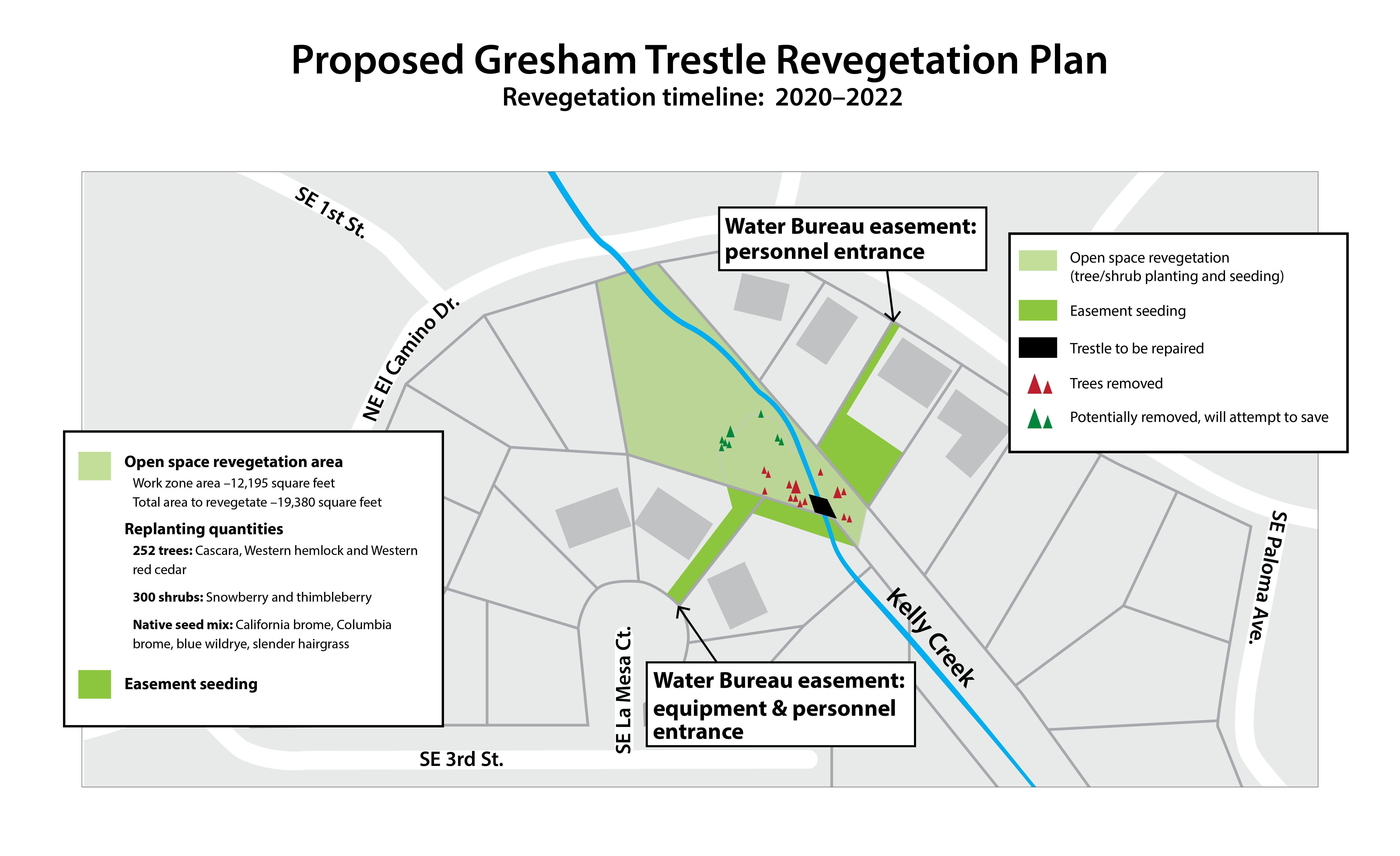A map shows trees that will be removed, as well as the area where native plants will be planted in the work zone and open space. It shows examples of native trees, shrubs and grasses that will be used.