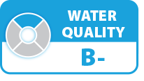 Willamette Tributaries Water Quality Score: B-